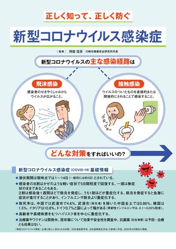新型 コロナ ウイルス 抗生 物質