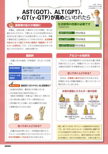 AST(GOT)、ALT(GPT)、γ−GT(γ−GTP)が高めといわれたら | 株式会社東京法規出版