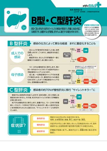 B型・C型肝炎   株式会社東京法規出版